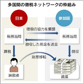 多国間徴税.png