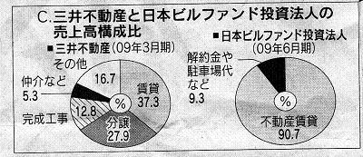 reitと不動産会社.jpg